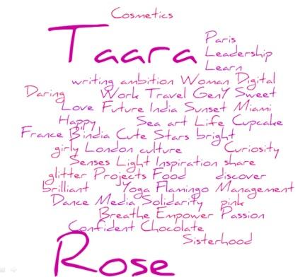 keywords taararose